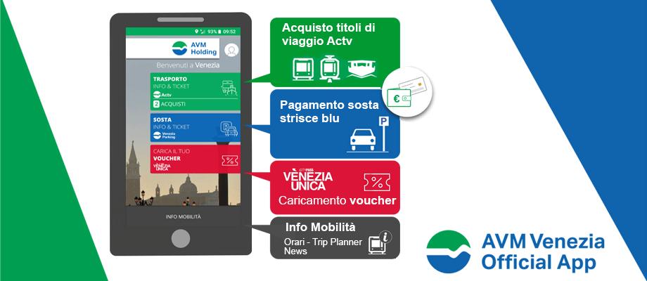 Avm Venezia Official App Actv